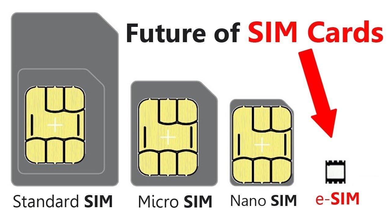 Эволюция SIM-карты